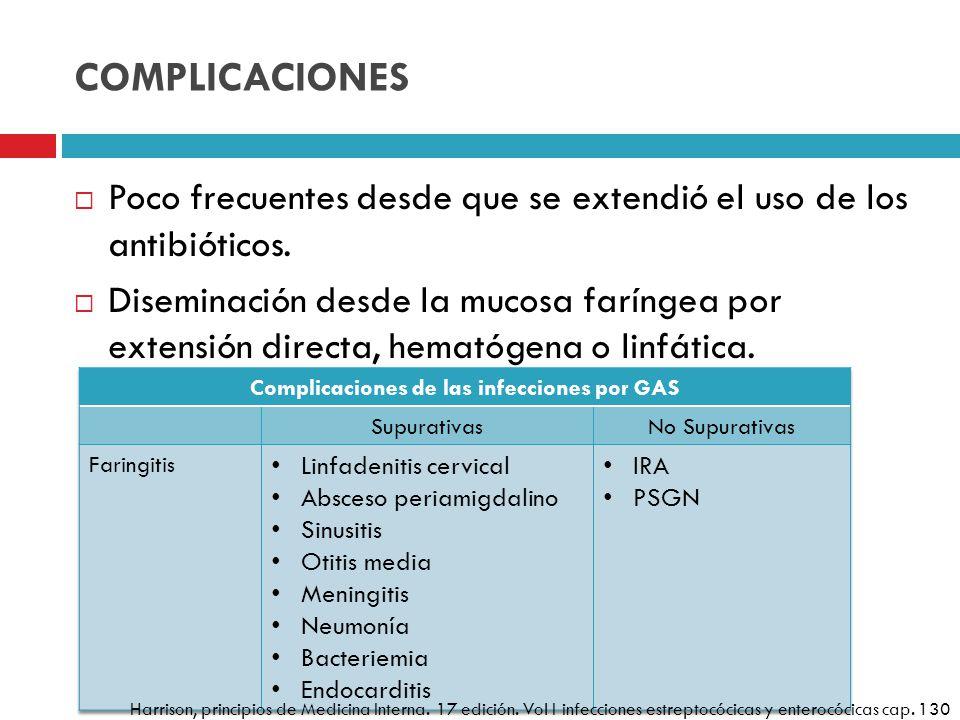 COMPLICACIONES Poco frecuentes desde que se extendió el uso de los antibióticos. Diseminación desde la mucosa faríngea por extensión directa, hematóge