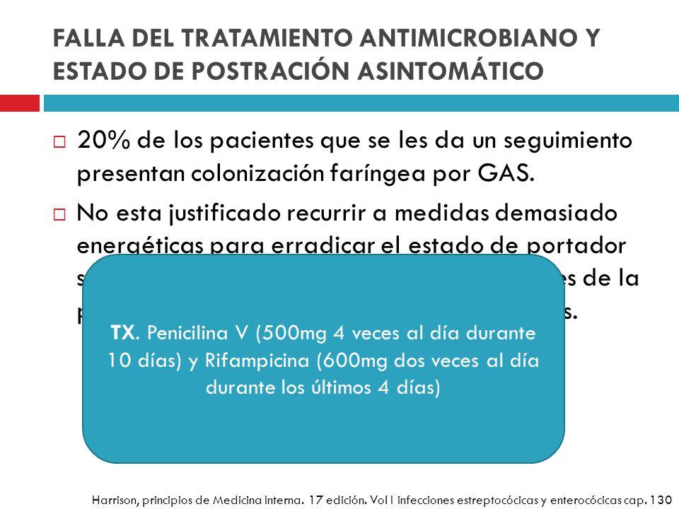 FALLA DEL TRATAMIENTO ANTIMICROBIANO Y ESTADO DE POSTRACIÓN ASINTOMÁTICO 20% de los pacientes que se les da un seguimiento presentan colonización farí
