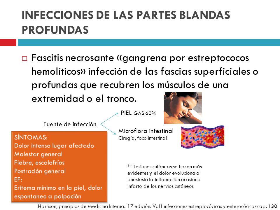 INFECCIONES DE LAS PARTES BLANDAS PROFUNDAS Fascitis necrosante «gangrena por estreptococos hemolíticos» infección de las fascias superficiales o prof