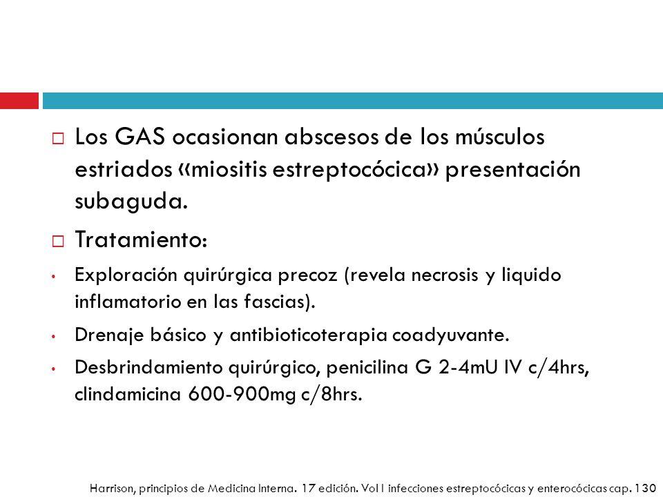 Los GAS ocasionan abscesos de los músculos estriados «miositis estreptocócica» presentación subaguda. Tratamiento: Exploración quirúrgica precoz (reve