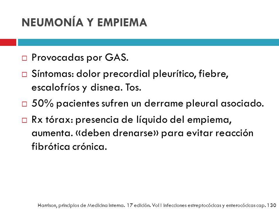 NEUMONÍA Y EMPIEMA Provocadas por GAS. Síntomas: dolor precordial pleurítico, fiebre, escalofríos y disnea. Tos. 50% pacientes sufren un derrame pleur
