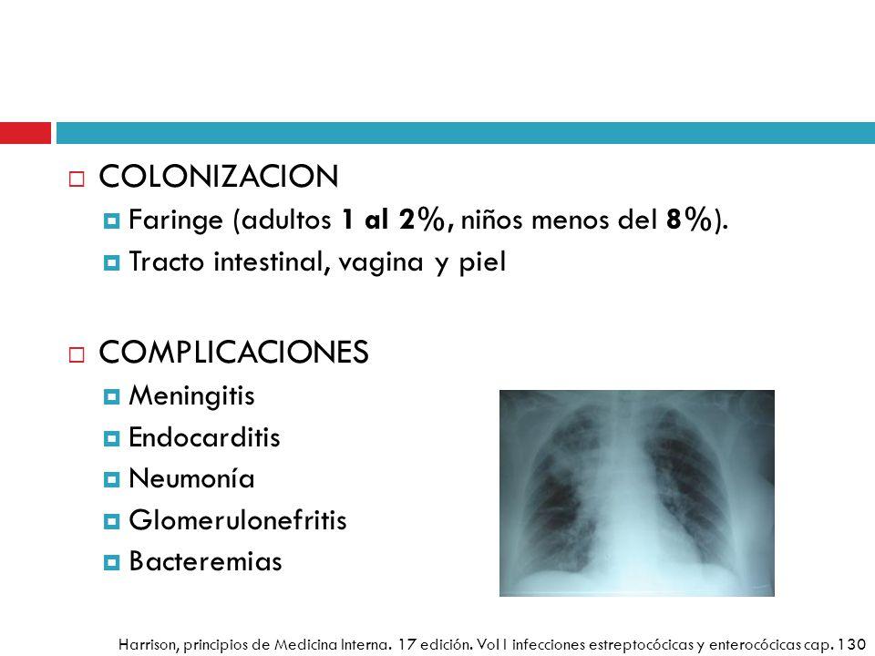 COLONIZACION Faringe (adultos 1 al 2%, niños menos del 8%). Tracto intestinal, vagina y piel COMPLICACIONES Meningitis Endocarditis Neumonía Glomerulo