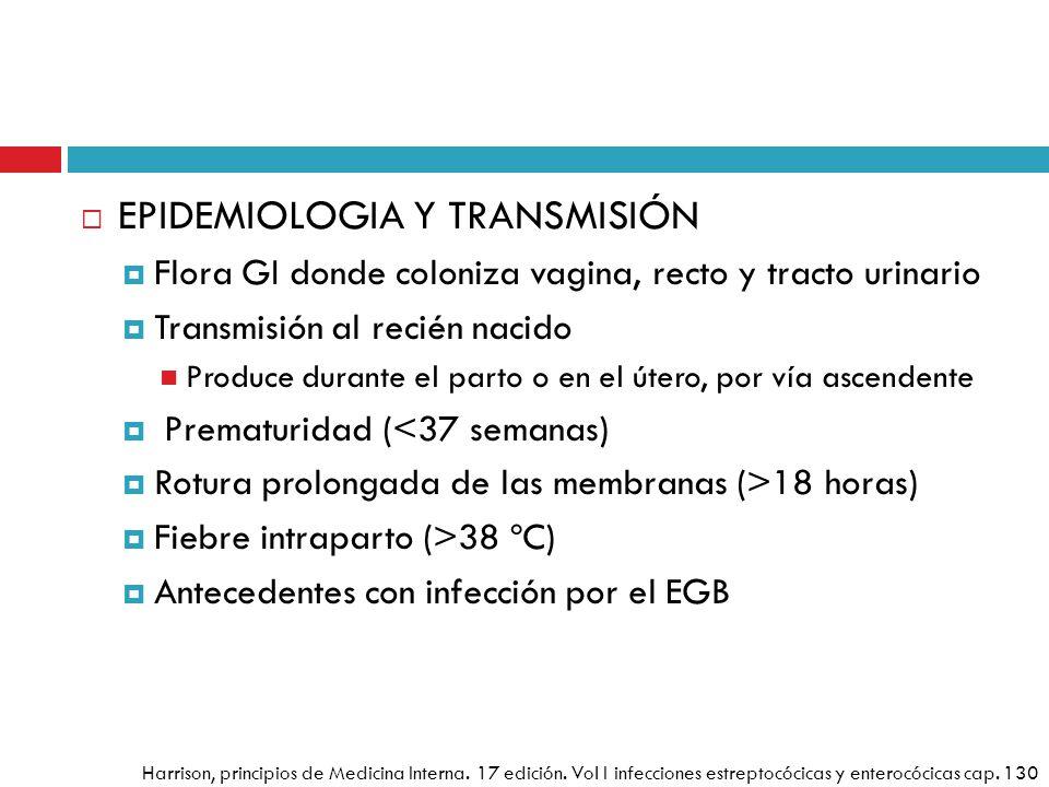 EPIDEMIOLOGIA Y TRANSMISIÓN Flora GI donde coloniza vagina, recto y tracto urinario Transmisión al recién nacido Produce durante el parto o en el úter