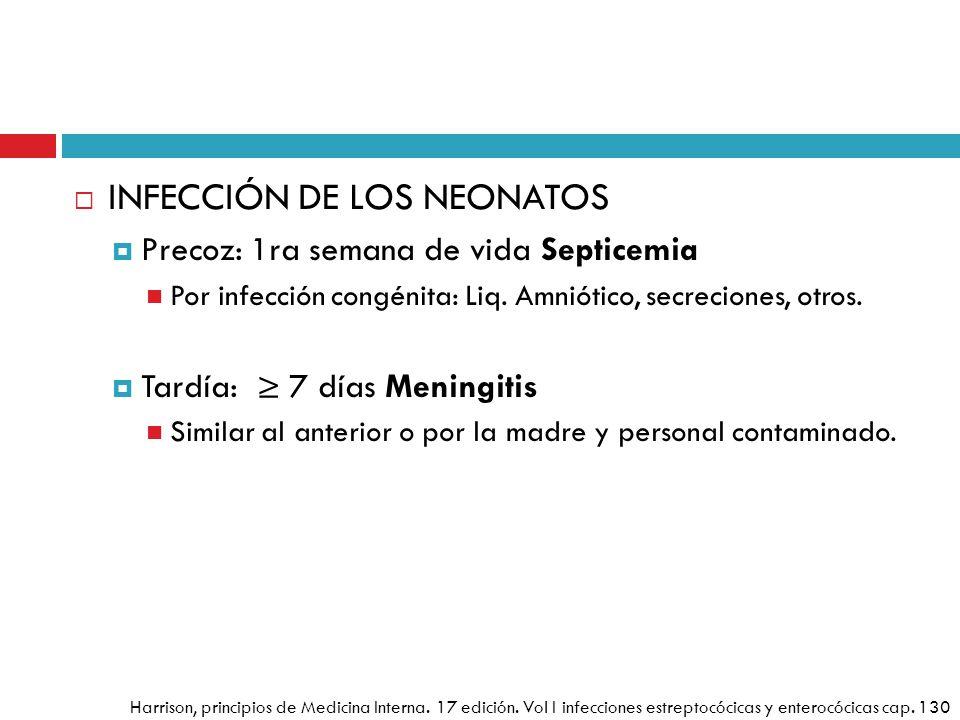 INFECCIÓN DE LOS NEONATOS Precoz: 1ra semana de vida Septicemia Por infección congénita: Liq. Amniótico, secreciones, otros. Tardía: 7 días Meningitis