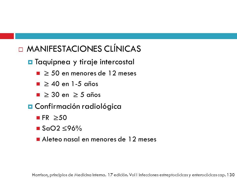 MANIFESTACIONES CLÍNICAS Taquipnea y tiraje intercostal 50 en menores de 12 meses 40 en 1-5 años 30 en 5 años Confirmación radiológica FR 50 SaO2 96%