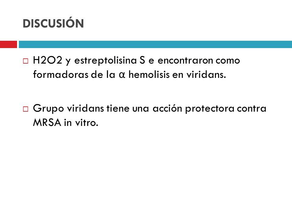 DISCUSIÓN H2O2 y estreptolisina S e encontraron como formadoras de la α hemolisis en viridans. Grupo viridans tiene una acción protectora contra MRSA