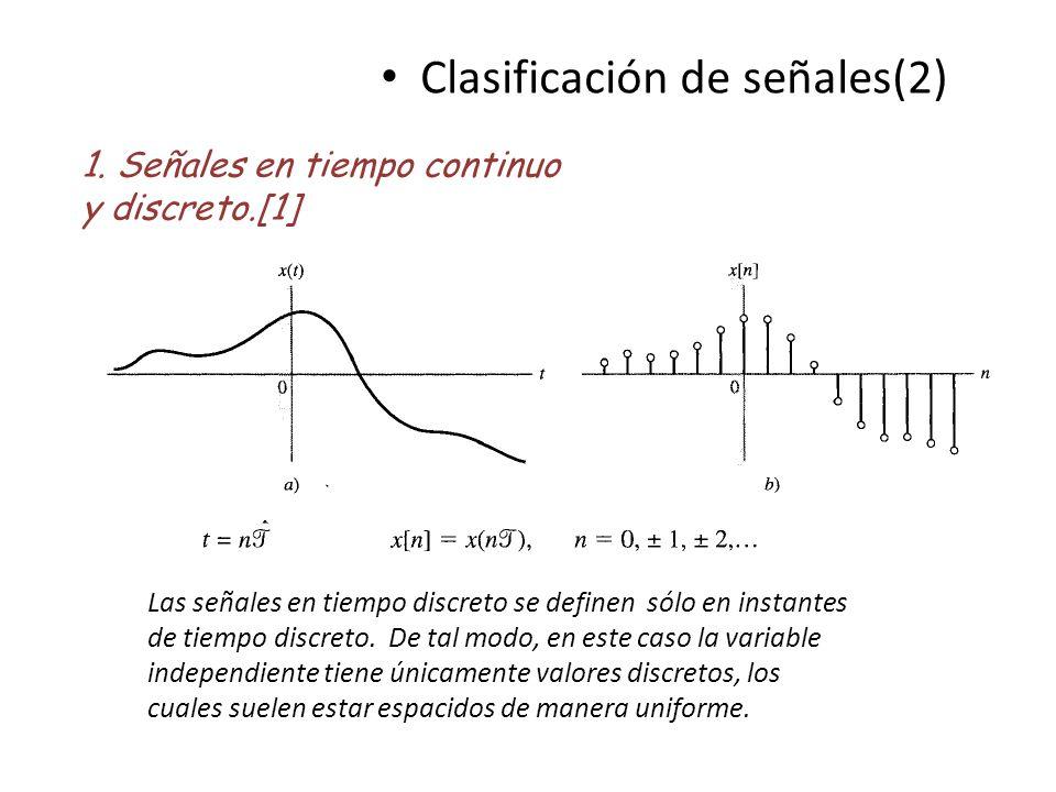 Clasificación de señales(2) 1. Señales en tiempo continuo y discreto.[1] Las señales en tiempo discreto se definen sólo en instantes de tiempo discret