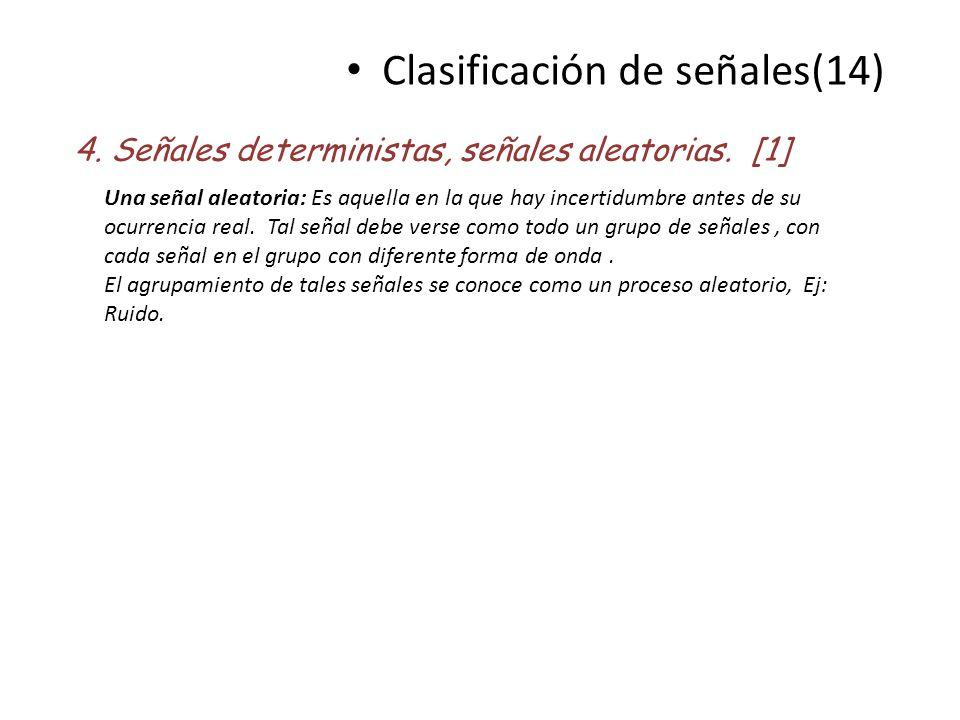 Clasificación de señales(14) 4. Señales deterministas, señales aleatorias. [1] Una señal aleatoria: Es aquella en la que hay incertidumbre antes de su