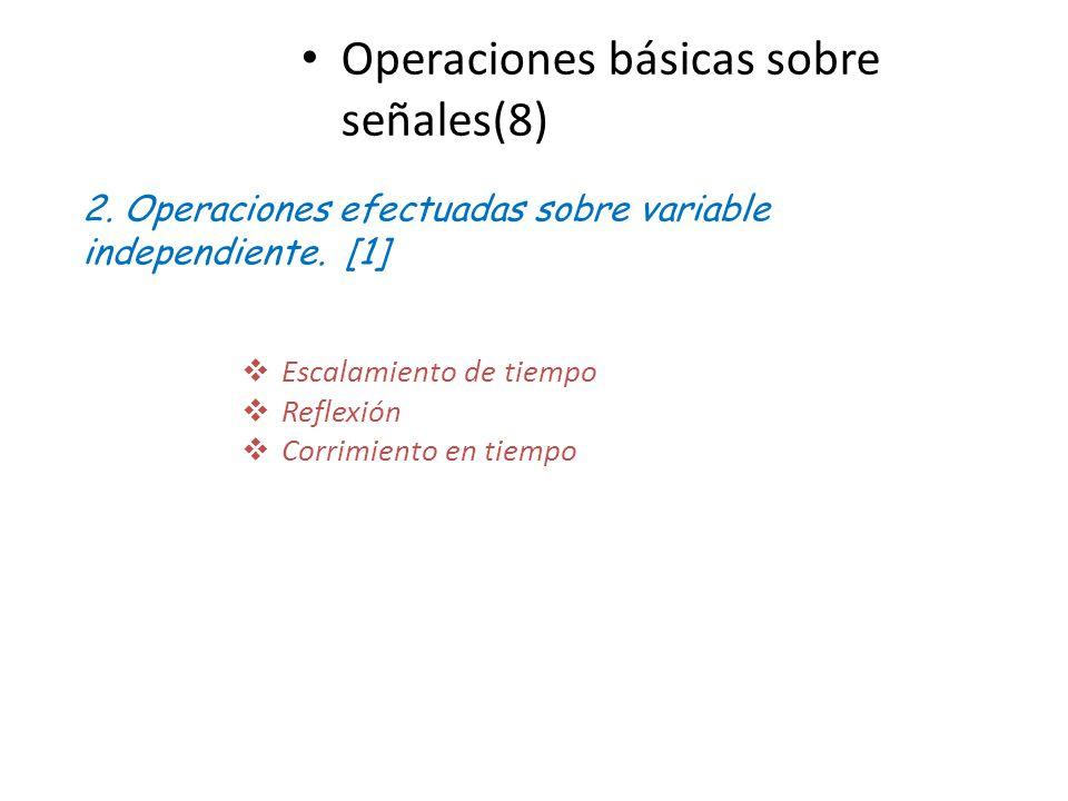 Operaciones básicas sobre señales(8) Escalamiento de tiempo Reflexión Corrimiento en tiempo 2. Operaciones efectuadas sobre variable independiente. [1