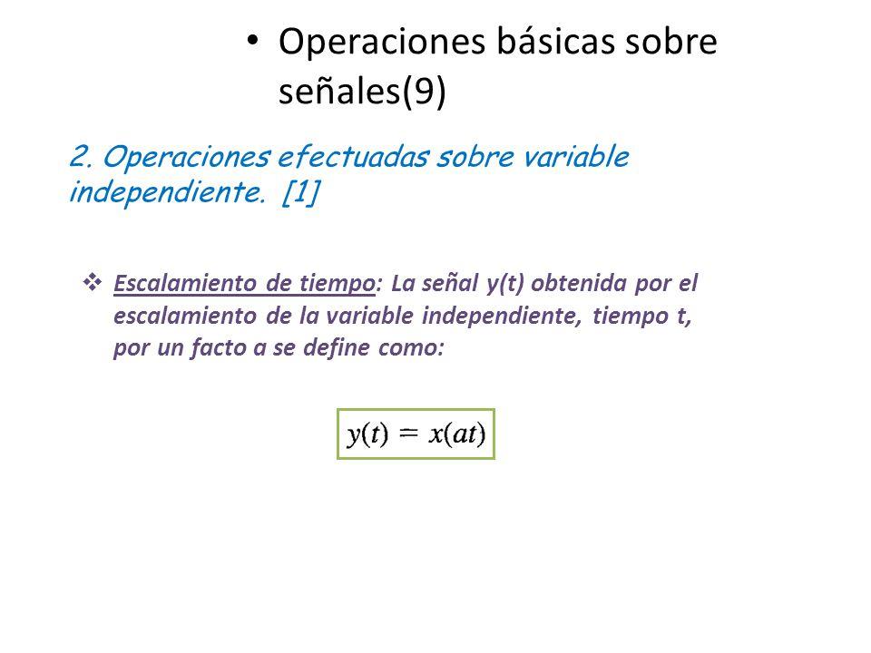 Operaciones básicas sobre señales(9) 2. Operaciones efectuadas sobre variable independiente. [1] Escalamiento de tiempo: La señal y(t) obtenida por el