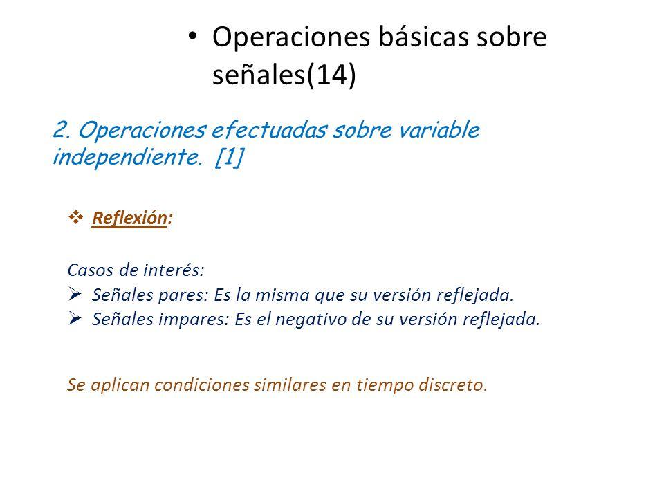 Operaciones básicas sobre señales(14) 2. Operaciones efectuadas sobre variable independiente. [1] Reflexión: Casos de interés: Señales pares: Es la mi