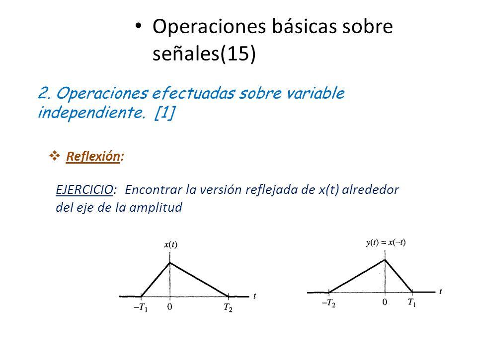 Operaciones básicas sobre señales(15) 2. Operaciones efectuadas sobre variable independiente. [1] Reflexión: EJERCICIO: Encontrar la versión reflejada