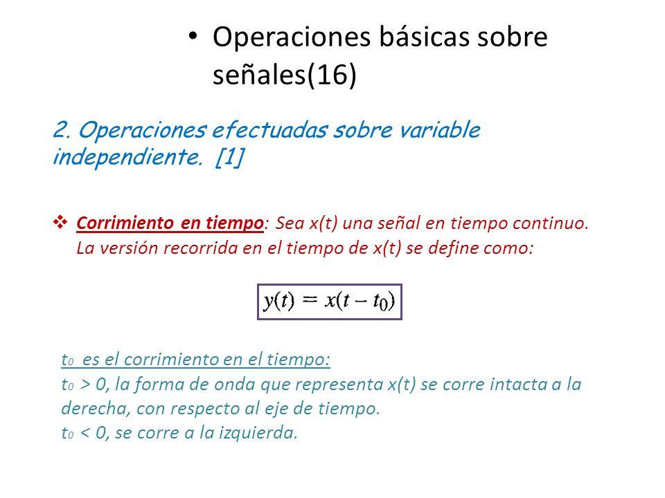 Operaciones básicas sobre señales(16) 2. Operaciones efectuadas sobre variable independiente. [1] Corrimiento en tiempo: Sea x(t) una señal en tiempo