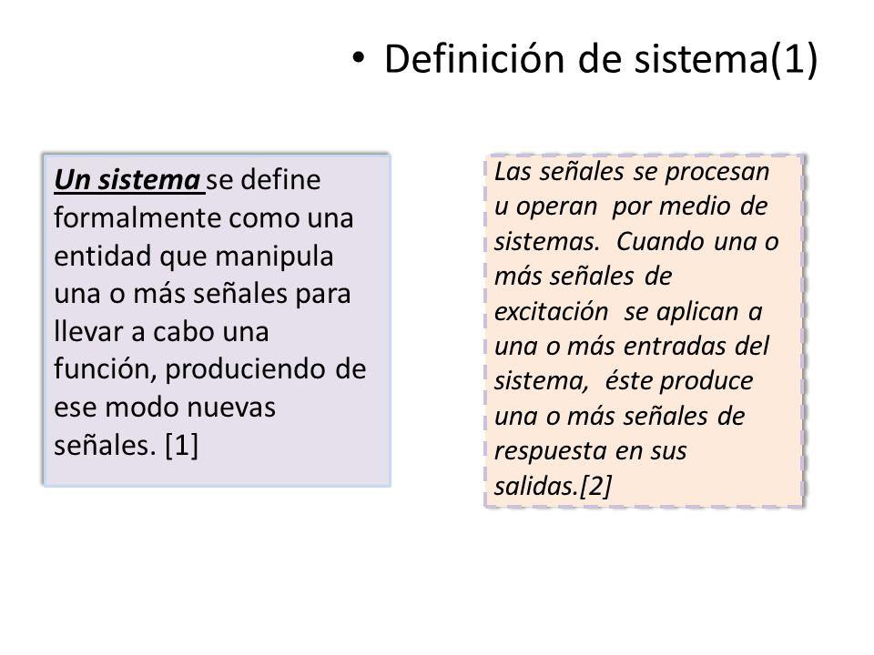 Ejemplos: Sistema de reconocimiento de voz.Sistema de comunicación.