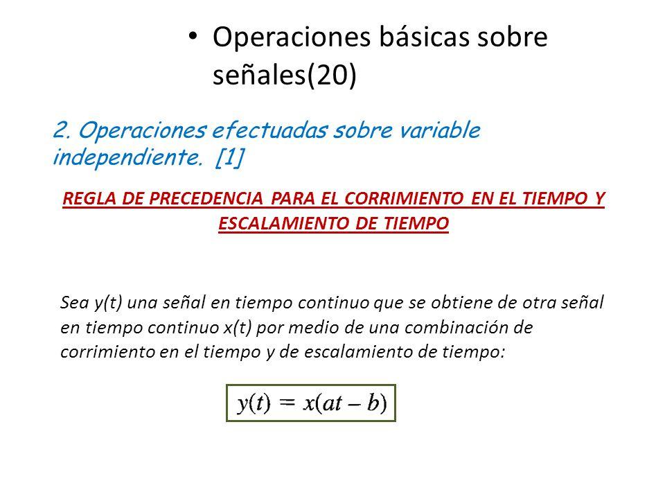 Operaciones básicas sobre señales(20) 2. Operaciones efectuadas sobre variable independiente. [1] REGLA DE PRECEDENCIA PARA EL CORRIMIENTO EN EL TIEMP