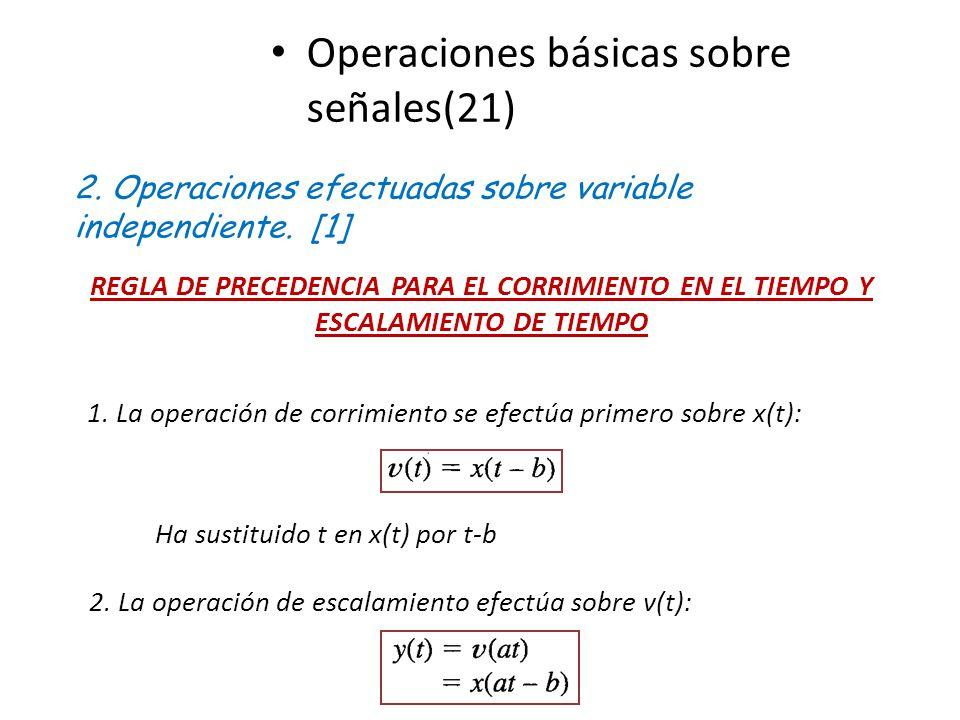 Operaciones básicas sobre señales(21) 2. Operaciones efectuadas sobre variable independiente. [1] REGLA DE PRECEDENCIA PARA EL CORRIMIENTO EN EL TIEMP