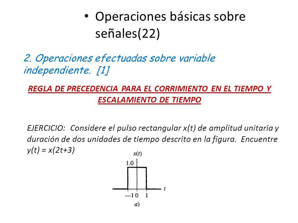 Operaciones básicas sobre señales(22) 2. Operaciones efectuadas sobre variable independiente. [1] REGLA DE PRECEDENCIA PARA EL CORRIMIENTO EN EL TIEMP
