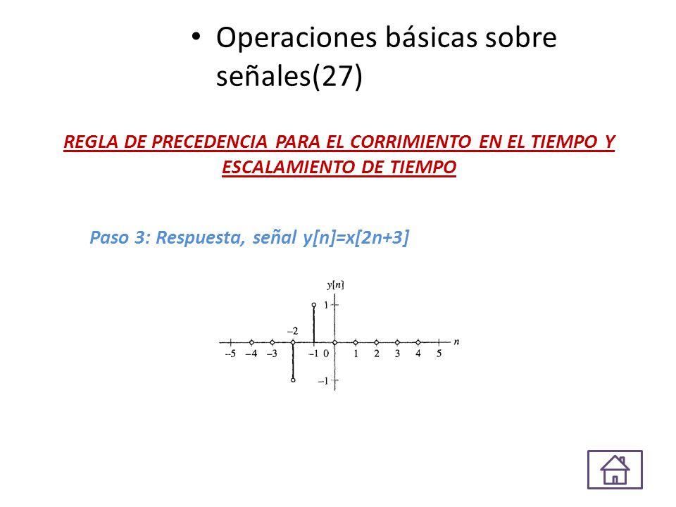 REGLA DE PRECEDENCIA PARA EL CORRIMIENTO EN EL TIEMPO Y ESCALAMIENTO DE TIEMPO Operaciones básicas sobre señales(27) Paso 3: Respuesta, señal y[n]=x[2