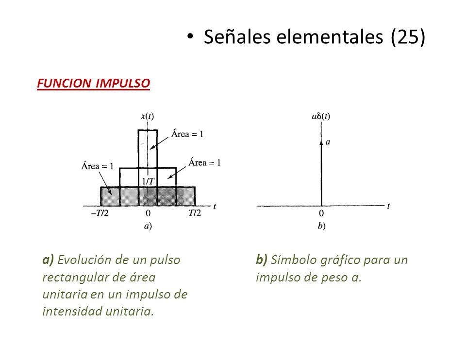 Señales elementales (25) FUNCION IMPULSO a) Evolución de un pulso rectangular de área unitaria en un impulso de intensidad unitaria. b) Símbolo gráfic