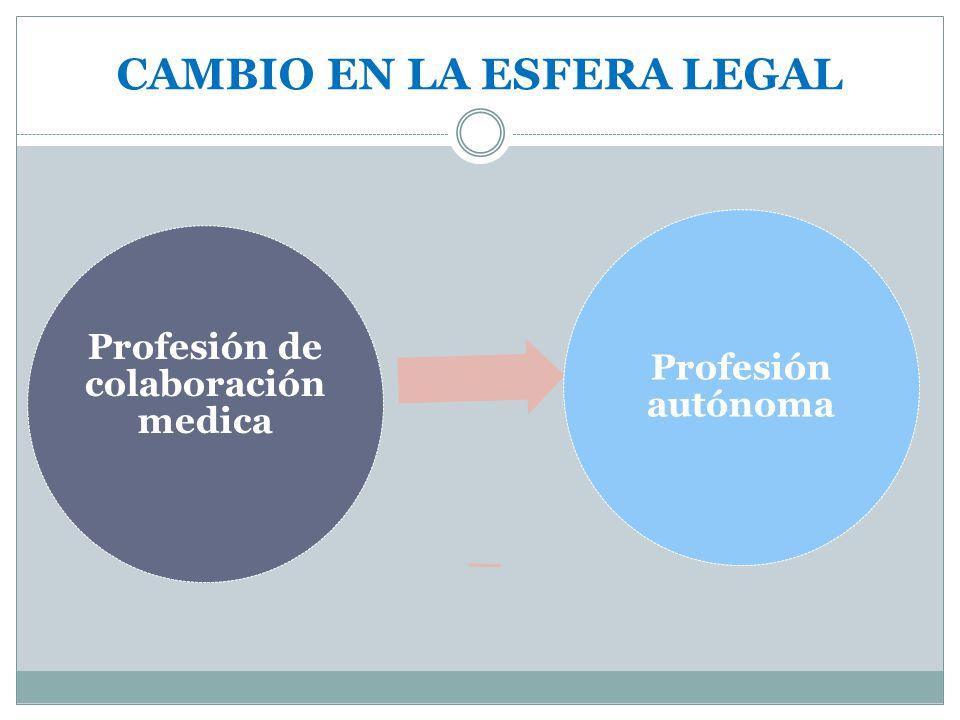 CAMBIO EN LA ESFERA LEGAL Profesión de colaboración medica Profesión autónoma