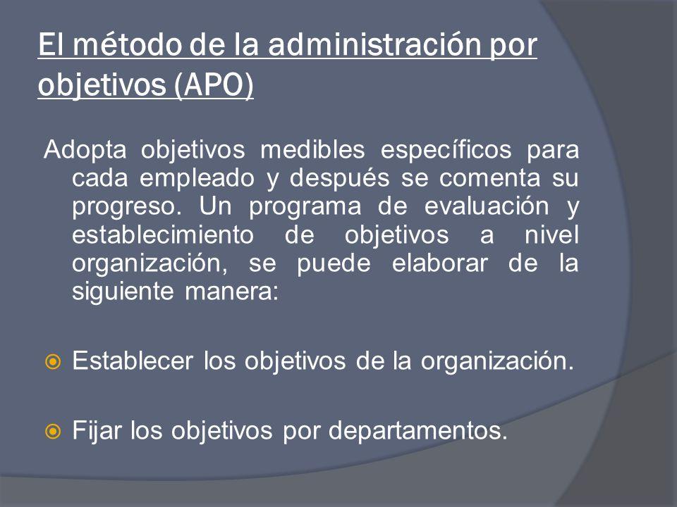 El método de la administración por objetivos (APO) Adopta objetivos medibles específicos para cada empleado y después se comenta su progreso.
