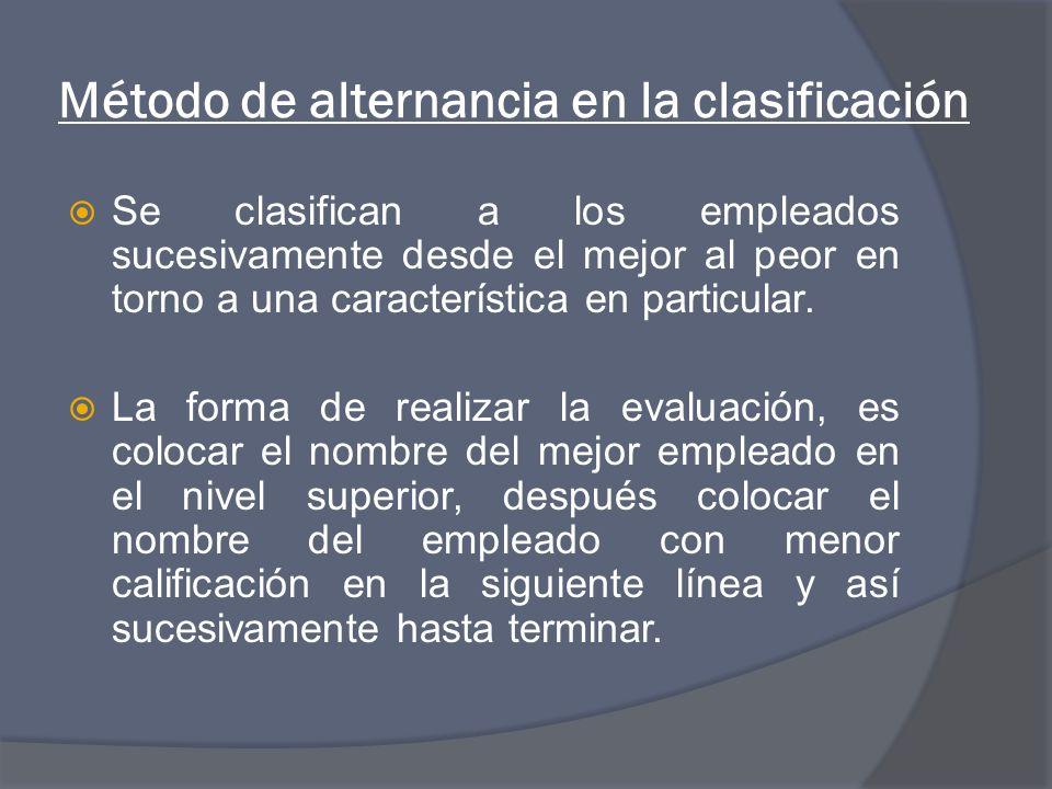 Método de alternancia en la clasificación Se clasifican a los empleados sucesivamente desde el mejor al peor en torno a una característica en particular.