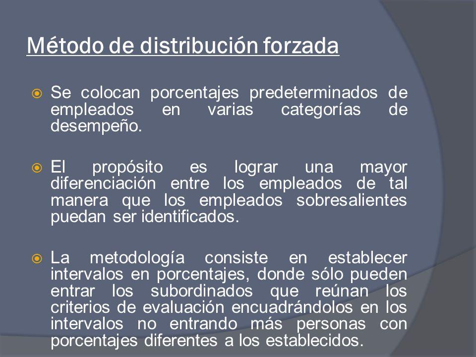 Método de distribución forzada Se colocan porcentajes predeterminados de empleados en varias categorías de desempeño.