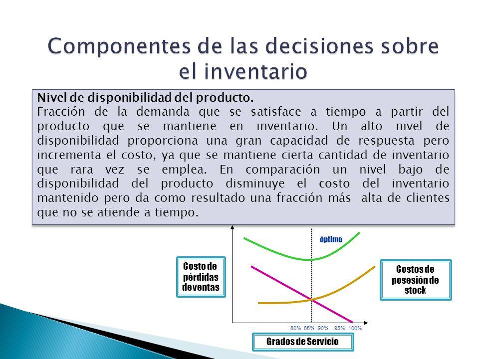 Nivel de disponibilidad del producto. Fracción de la demanda que se satisface a tiempo a partir del producto que se mantiene en inventario. Un alto ni
