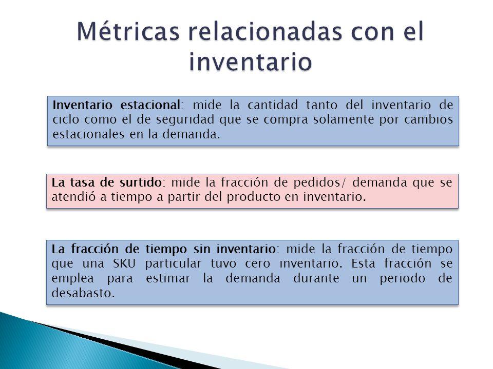 Inventario estacional: mide la cantidad tanto del inventario de ciclo como el de seguridad que se compra solamente por cambios estacionales en la dema