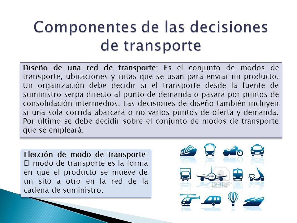 Diseño de una red de transporte: Es el conjunto de modos de transporte, ubicaciones y rutas que se usan para enviar un producto. Un organización debe