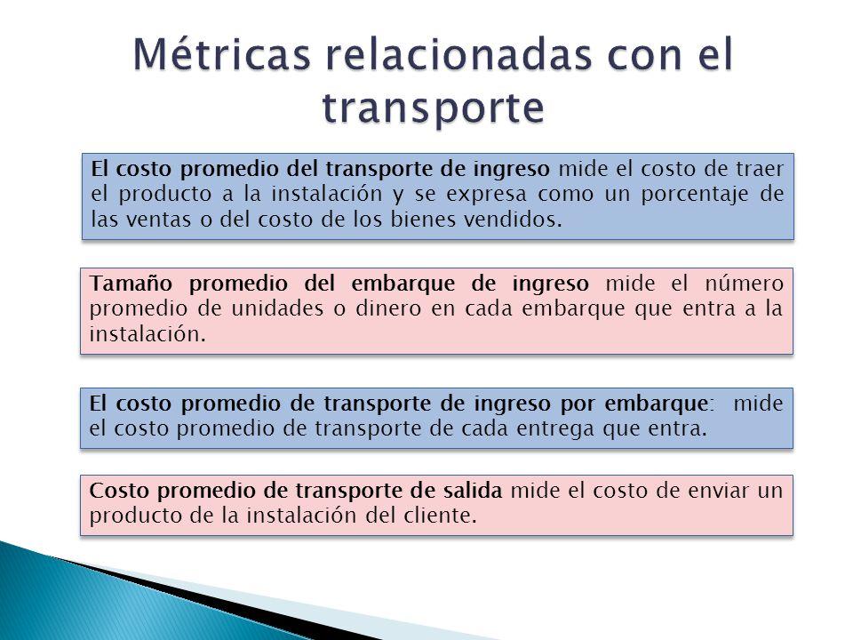 El costo promedio del transporte de ingreso mide el costo de traer el producto a la instalación y se expresa como un porcentaje de las ventas o del co