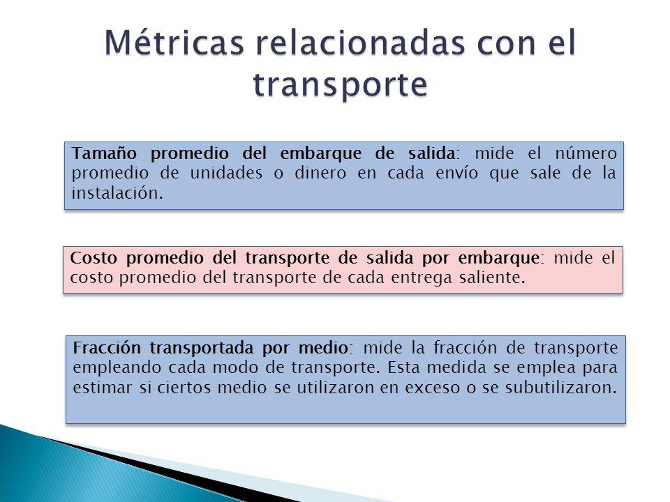 Tamaño promedio del embarque de salida: mide el número promedio de unidades o dinero en cada envío que sale de la instalación. Costo promedio del tran