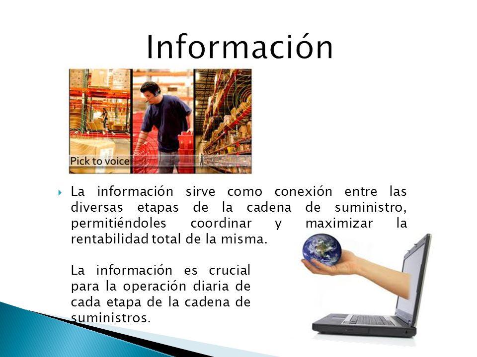 La información sirve como conexión entre las diversas etapas de la cadena de suministro, permitiéndoles coordinar y maximizar la rentabilidad total de