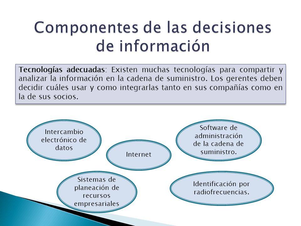 Tecnologías adecuadas: Existen muchas tecnologías para compartir y analizar la información en la cadena de suministro. Los gerentes deben decidir cuál