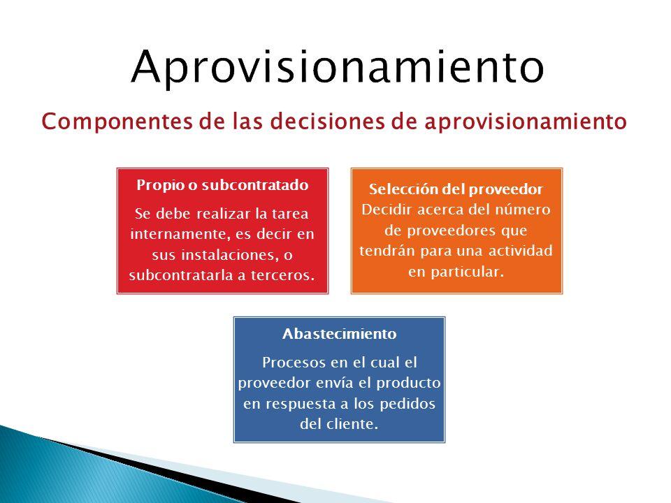 Componentes de las decisiones de aprovisionamiento Propio o subcontratado Se debe realizar la tarea internamente, es decir en sus instalaciones, o sub