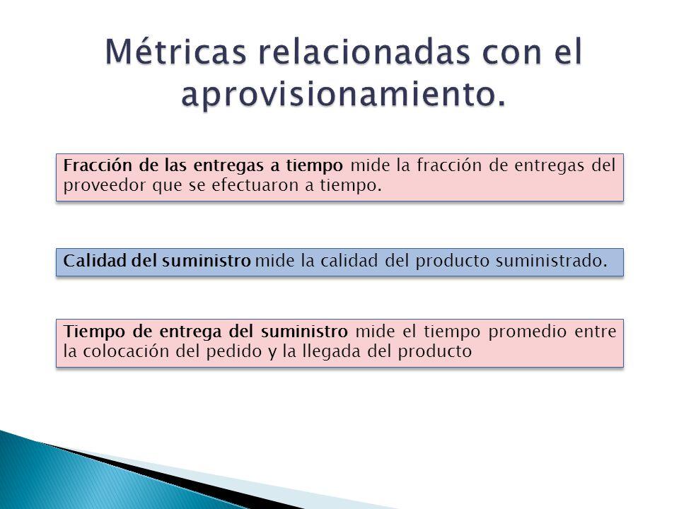 Fracción de las entregas a tiempo mide la fracción de entregas del proveedor que se efectuaron a tiempo. Calidad del suministro mide la calidad del pr