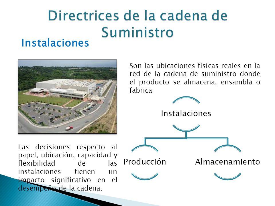 Instalaciones Son las ubicaciones físicas reales en la red de la cadena de suministro donde el producto se almacena, ensambla o fabrica Instalaciones