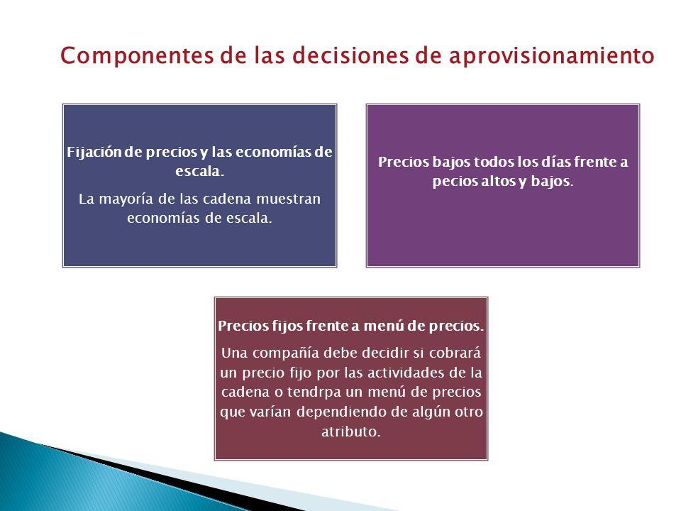 Componentes de las decisiones de aprovisionamiento Fijación de precios y las economías de escala. La mayoría de las cadena muestran economías de escal