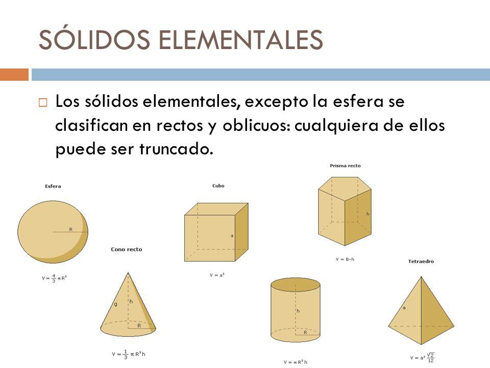 INTERSECCIÓN SÓLIDO – PLANO VOLUMEN, de una figura tridimensional, es el número que indica la porción de espacio que ocupa.