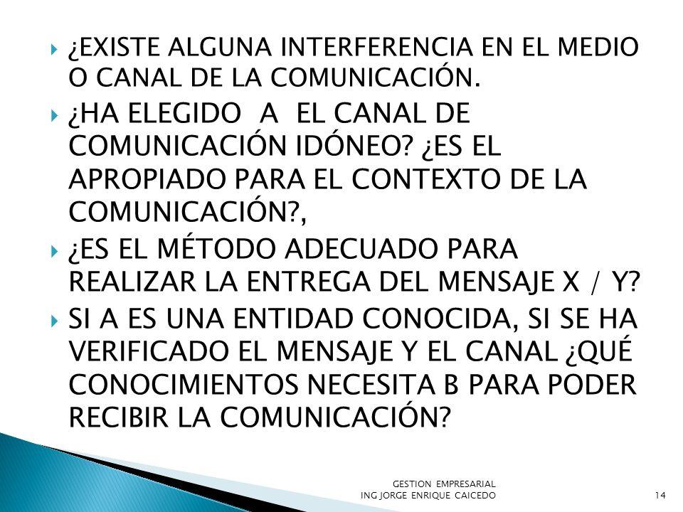 ¿EXISTE ALGUNA INTERFERENCIA EN EL MEDIO O CANAL DE LA COMUNICACIÓN.