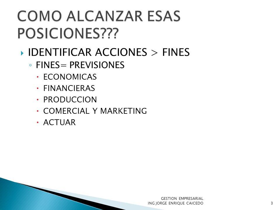IDENTIFICAR ACCIONES > FINES FINES= PREVISIONES ECONOMICAS FINANCIERAS PRODUCCION COMERCIAL Y MARKETING ACTUAR GESTION EMPRESARIAL ING JORGE ENRIQUE CAICEDO3