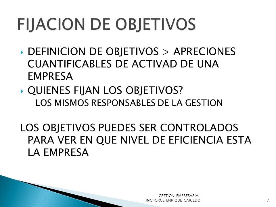 DEFINICION DE OBJETIVOS > APRECIONES CUANTIFICABLES DE ACTIVAD DE UNA EMPRESA QUIENES FIJAN LOS OBJETIVOS? LOS MISMOS RESPONSABLES DE LA GESTION LOS O