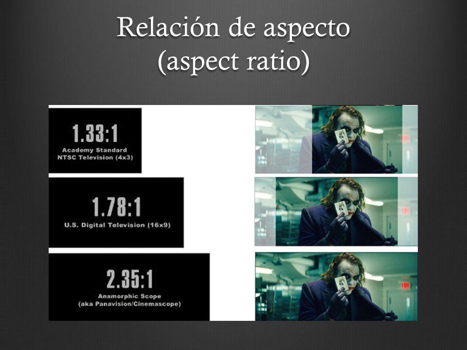 Relación de aspecto (aspect ratio)