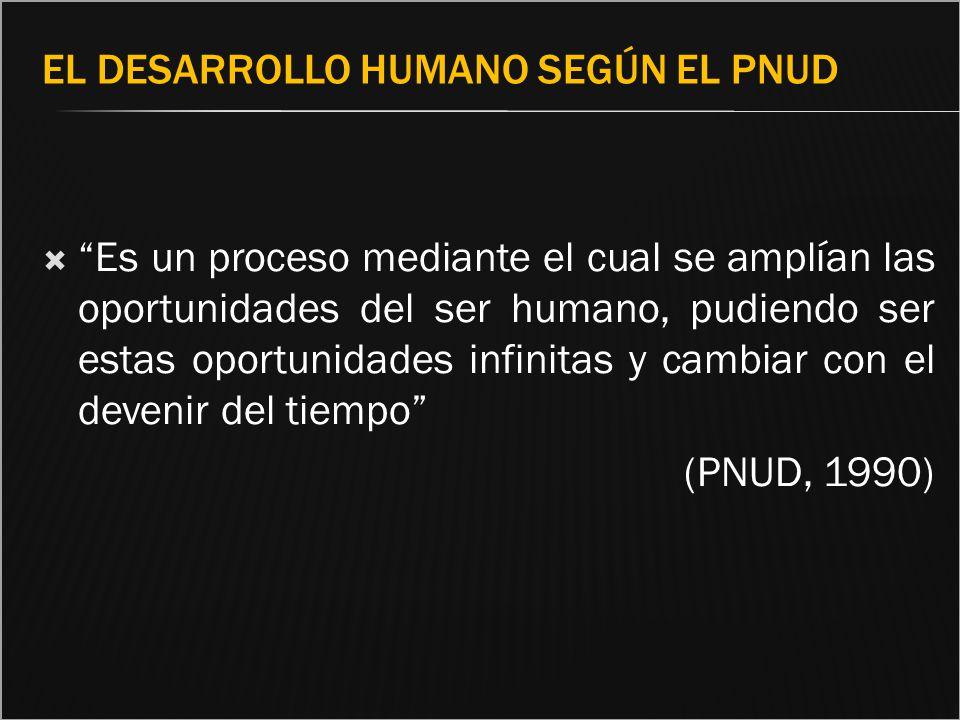 EL DESARROLLO HUMANO SEGÚN EL PNUD Es un proceso mediante el cual se amplían las oportunidades del ser humano, pudiendo ser estas oportunidades infini