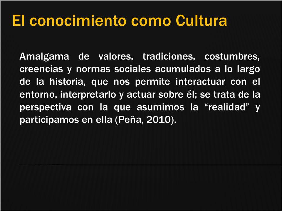 El conocimiento como Cultura Amalgama de valores, tradiciones, costumbres, creencias y normas sociales acumulados a lo largo de la historia, que nos p