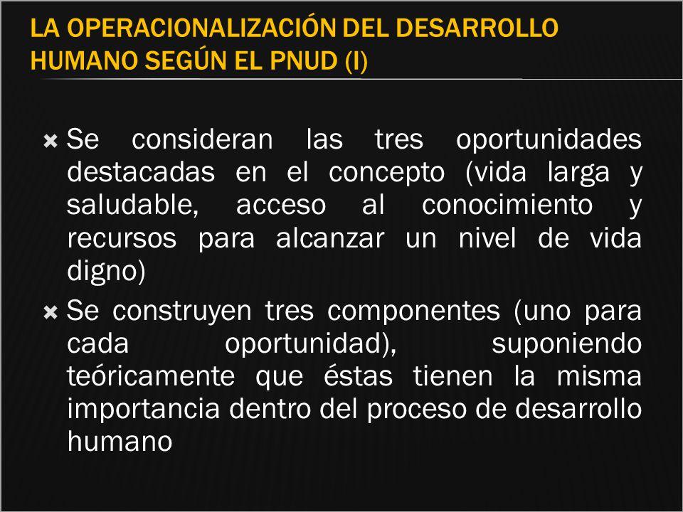 LA OPERACIONALIZACIÓN DEL DESARROLLO HUMANO SEGÚN EL PNUD (I) Se consideran las tres oportunidades destacadas en el concepto (vida larga y saludable,