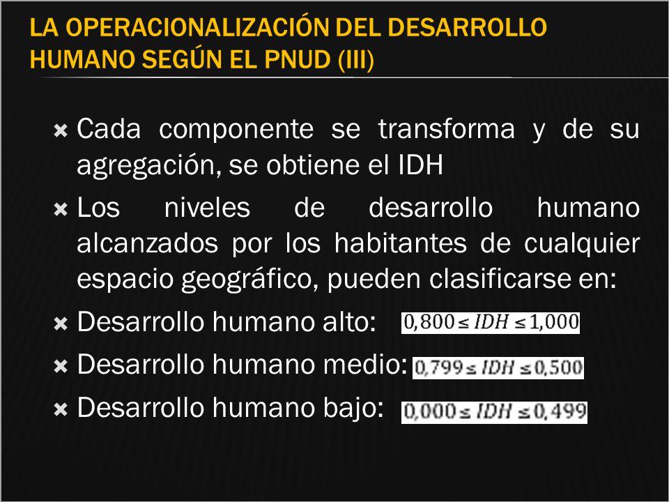 LA OPERACIONALIZACIÓN DEL DESARROLLO HUMANO SEGÚN EL PNUD (III) Cada componente se transforma y de su agregación, se obtiene el IDH Los niveles de des