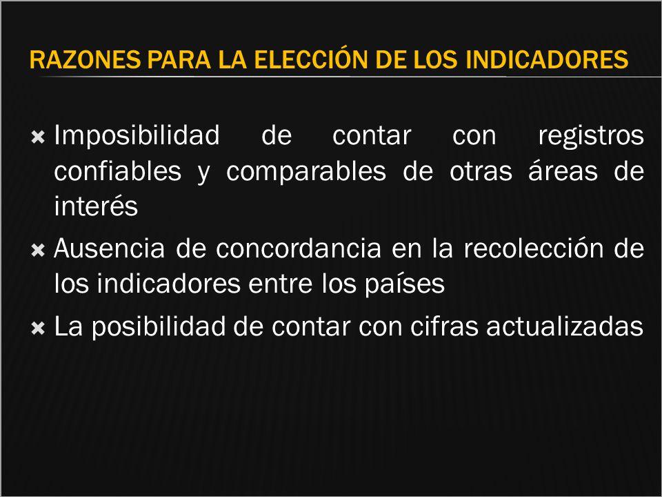 RAZONES PARA LA ELECCIÓN DE LOS INDICADORES Imposibilidad de contar con registros confiables y comparables de otras áreas de interés Ausencia de conco