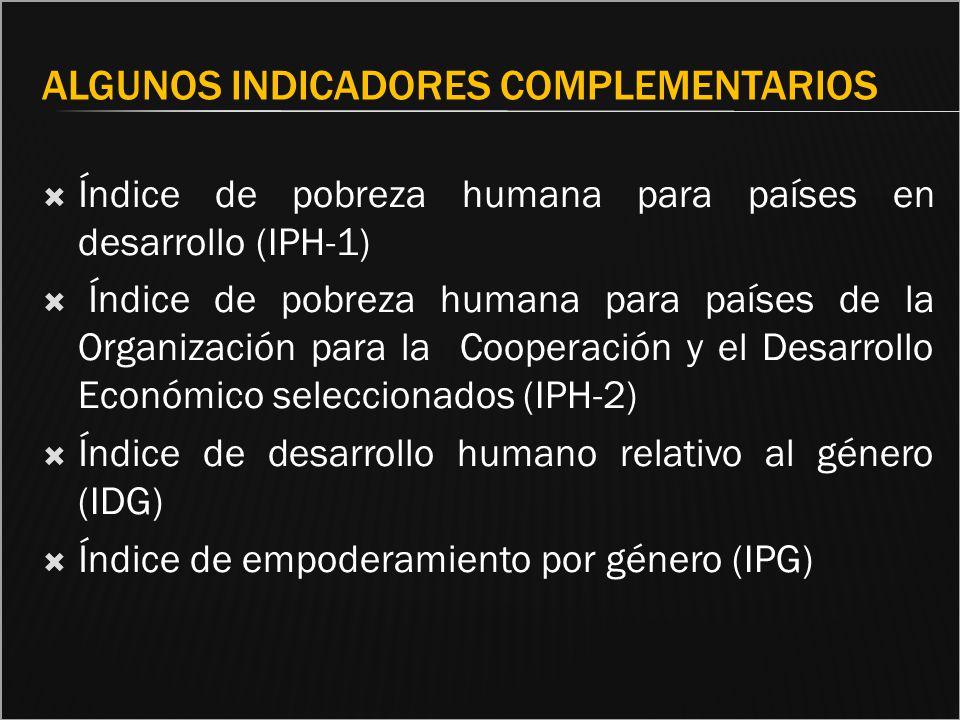 ALGUNOS INDICADORES COMPLEMENTARIOS Índice de pobreza humana para países en desarrollo (IPH-1) Índice de pobreza humana para países de la Organización