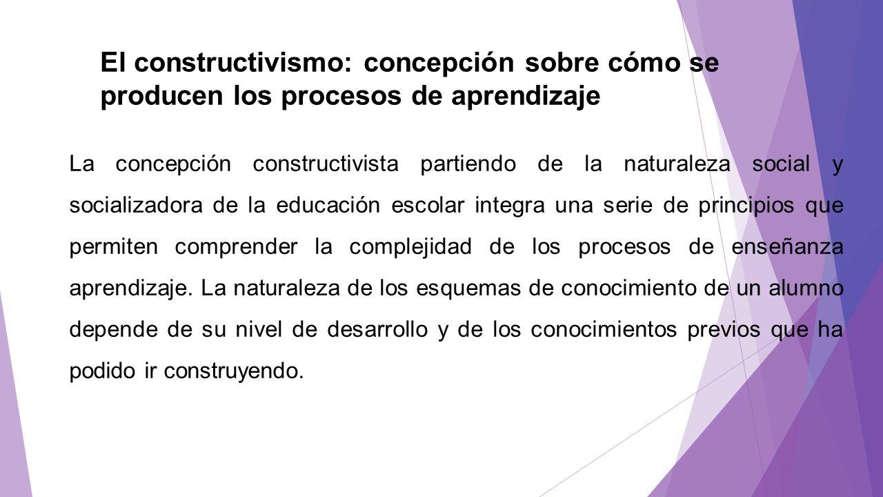 El constructivismo: concepción sobre cómo se producen los procesos de aprendizaje La concepción constructivista partiendo de la naturaleza social y so